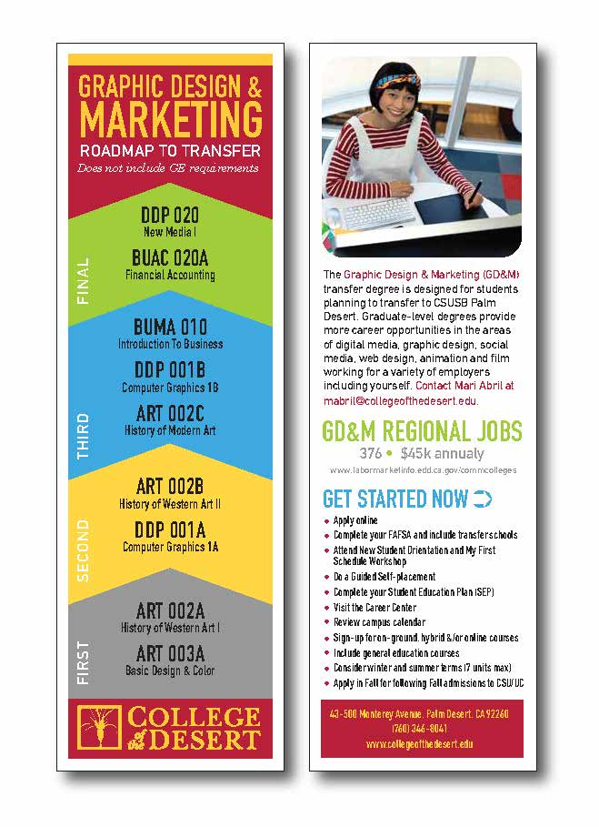 Graphic Design & Marketing LocalTransfer Degree Path